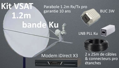 kit VSAT 1.2m bande Ku iDirect